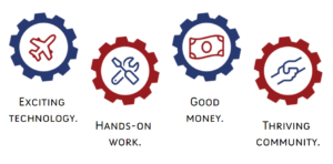 Washington Apprenticeship Programs